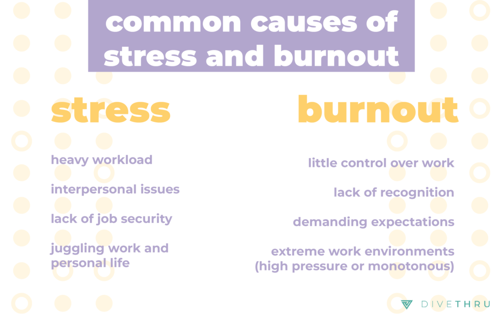 The image has two columns. The first column is a list of common causes of stress, which includes a heavy workload, interpersonal issues, a lack of job security, and juggling work and personal life. The second column is a list of common causes of burnout, which includes little control over your work, a lack of recognition, very demanding expectations, and extreme work environments that are high pressure or monotonous.